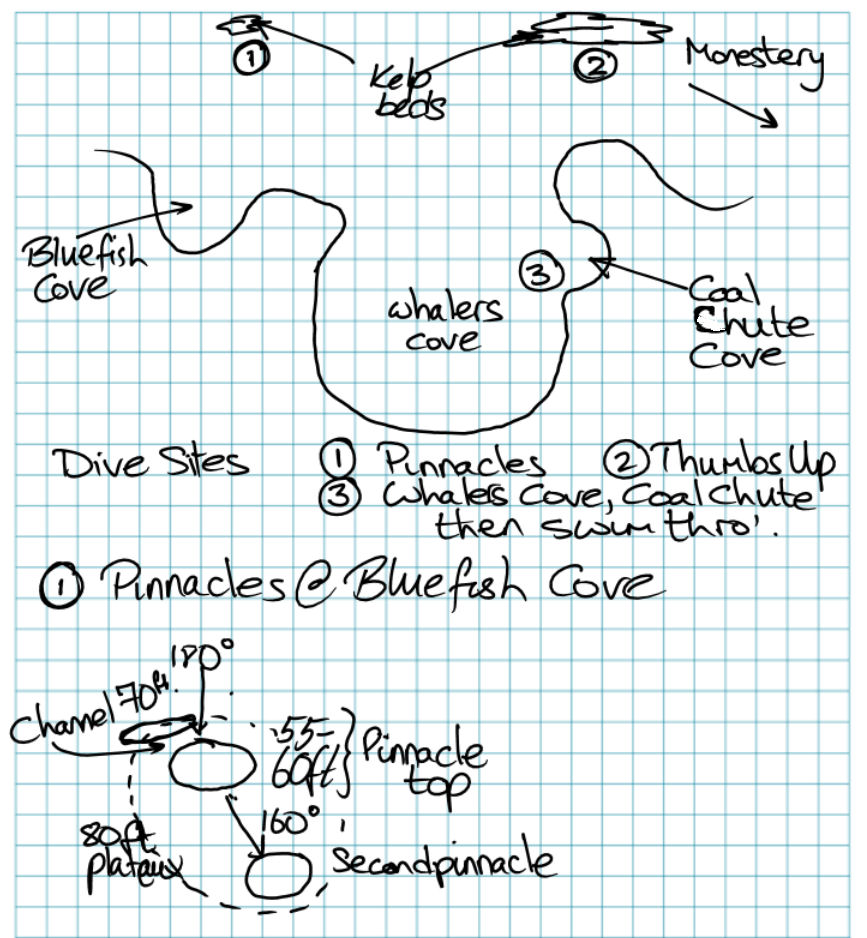 Overview Map of the Dive Sites, imported from Livescribe