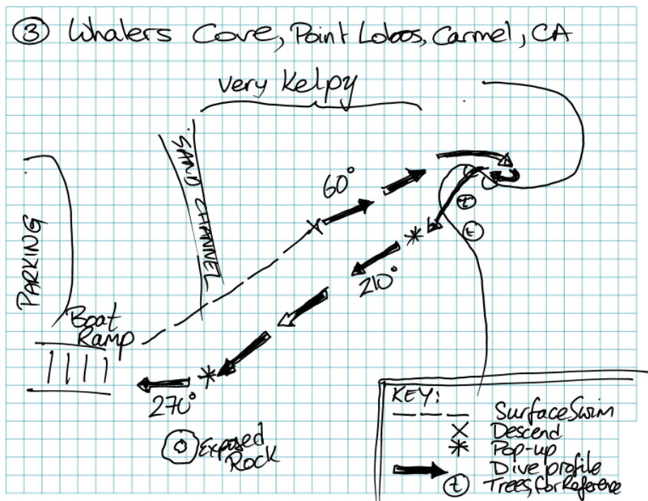 Map of Whalers Cove Dive to Coal Chute Cove and Cave Swimthrough
